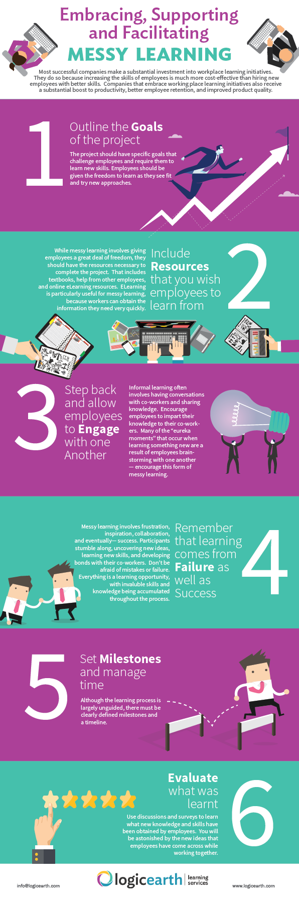 Messy Learning infographic 2 01