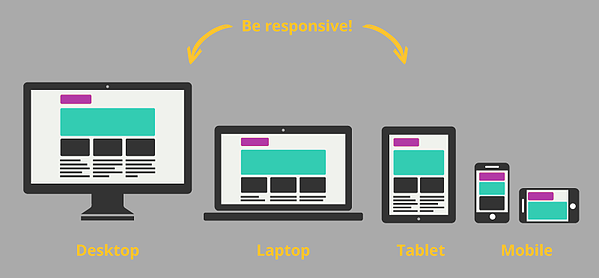 UX design for eLearning