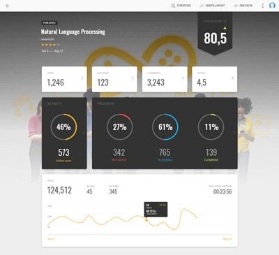 Sprint-Reports