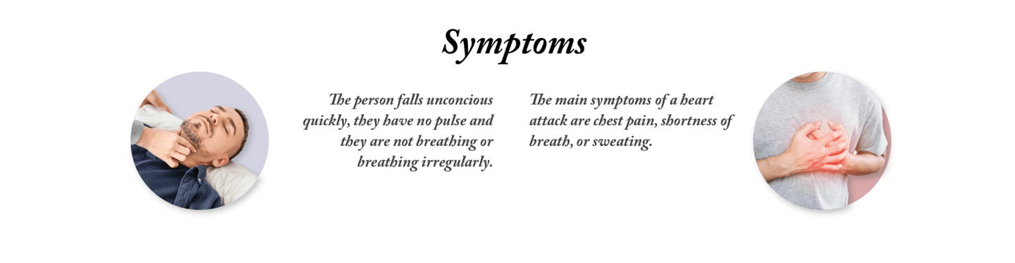 Symptoms of a cardiac arrest